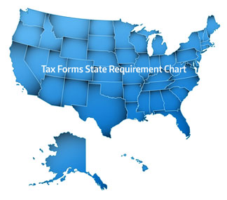 Tax Forms State Requirement Chart